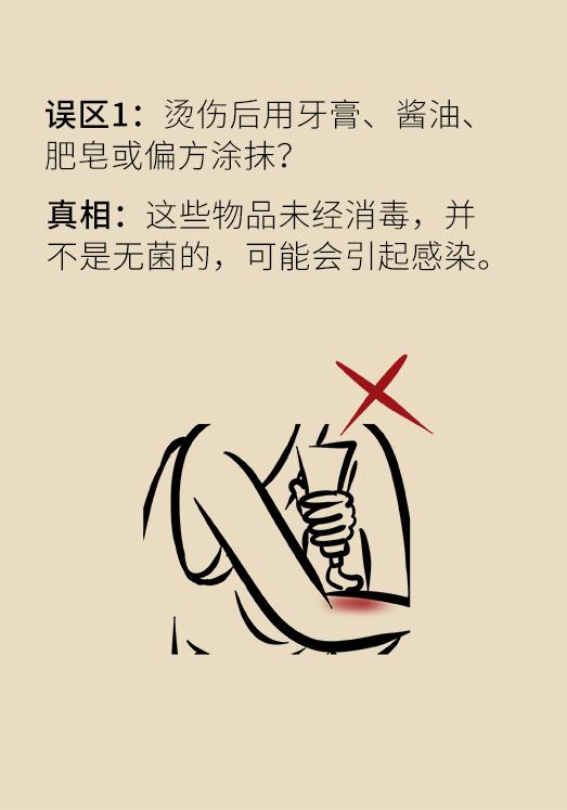 一不小心烫伤了怎么办?避免这六大误区(图7)