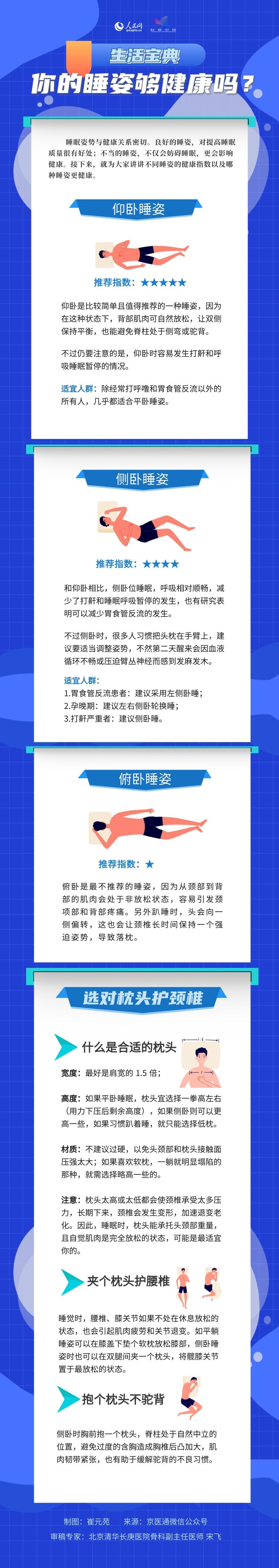 你的枕头选对了吗?这两种枕头使用方法让睡眠更健康